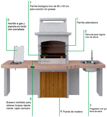 Los 4 modelos de barbacoas de obra m s vendidas - Medidas de barbacoas ...